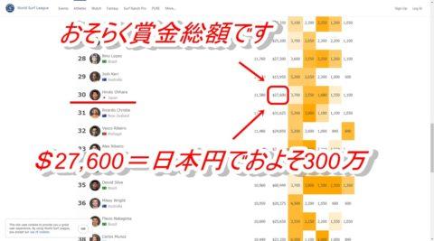 pool_ooharahiroto_sekairannkinngu